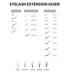 different types of eyelash sizes